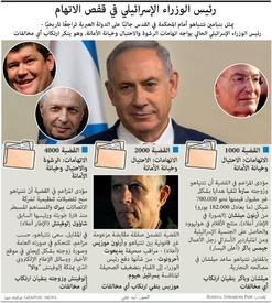 جريمة: رئيس الوزراء الإسرائيلي في قفص الاتهام infographic