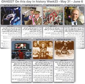تاريخ: حدث في مثل هذا اليوم - ٣١ أيار - ٦ حزيران - الأسبوع ٢٣ infographic