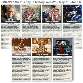 HISTORY: On this day May 31-June 6, 2020 (week 23) infographic