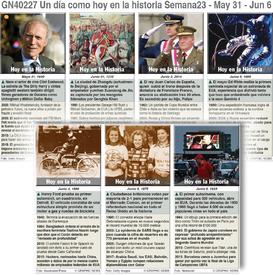 HISTORIA: Un día como hoy Mayo 31-Junio 6, 2020 (semana 23) infographic