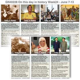 HISTORY: On this day June 7-13, 2020 (week 24) infographic
