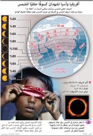 علوم: أفريقيا وآسيا تشهدان كسوفًا حلقيًا للشمس infographic