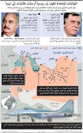 عسكري: الولايات المتحدة تقول إن روسيا أرسلت طائرات إلى ليبيا infographic