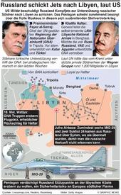 MILITÄR: Russlands Rolle in Libyen infographic