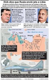 EJÉRCITOS: Creciente rol de Rusia en la guerra de Libia infographic