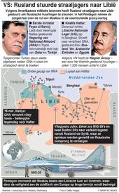 DEFENSIE: Rol Rusland in strijd Libië infographic
