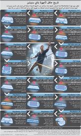 ألعاب فيديو: تاريخ حافل لأجهزة بلاي ستيشن (2) infographic