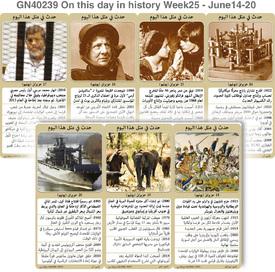 تاريخ: حدث في مثل هذا اليوم - ١٤ - ٢٠ حزيران - الأسبوع ٢٥ infographic