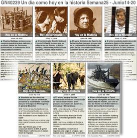 HISTORIA: Un día como hoy Junio 14-20, 2020 (semana 25) infographic