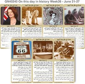 تاريخ: حدث في مثل هذا اليوم - ٢١ - ٢٧ حزيران - الأسبوع ٢٦ infographic