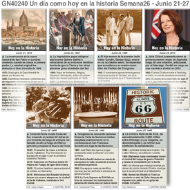 HISTORIA: Un día como hoy Junio 21-27, 2020 (semana 26) infographic