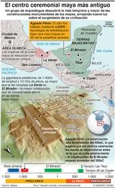 ARQUEOLOGÍA: Revelan la estructura ceremonial maya más temprana infographic