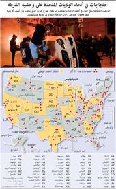 جريمة: احتجاجات في جميع أنحاء الولايات المتحدة على وحشية الشرطة infographic