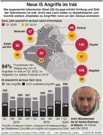 IRAK: Auferstehung des Islamischen Staats infographic