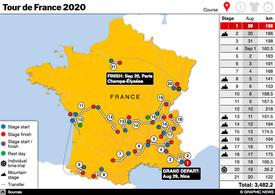 CYCLING: Tour de France 2020 Sportlive interactive (2) infographic