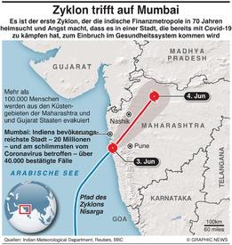 WETTER: Zyklon Nisarga infographic