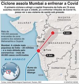 METEOROLOGIA: Ciclone Nisarga infographic