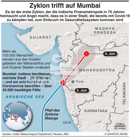 Zyklon Nisarga infographic