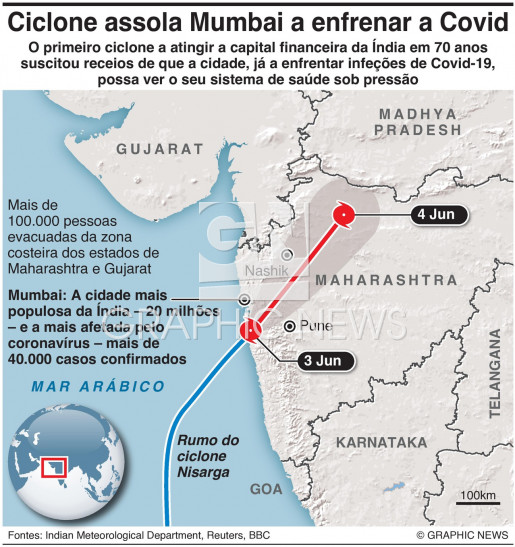 Ciclone Nisarga infographic