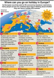 EUROPE: Lifting of coronavirus travel bans infographic