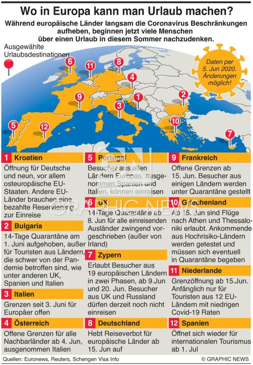Coronavirus Reiseverbot wird aufgehoben infographic