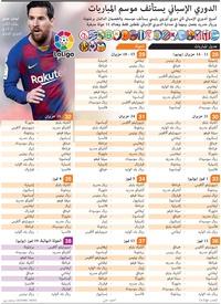 كرة قدم: الدوري الإسباني يستأنف موسم المباريات infographic
