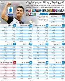 كرة قدم: الدوري الإيطالي يستأنف موسم المباريات infographic