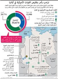 عسكري: ترامب يأمر بتقليص القوات الأميركية في ألمانيا infographic