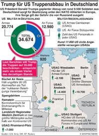 MILITÄR: U.S. Truppenabbau in Deutschland infographic