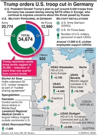 MILITARY: U.S. troop cut in Germany infographic