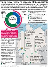 EJÉRCITOS: Reducción de tropas de EUA en Alemania infographic