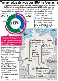 DEFESA: EUA reduzem presença militar na Alemanha infographic