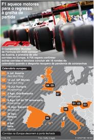 F1: Calendário do Campeonato do Mundo – Corridas na Europa infographic