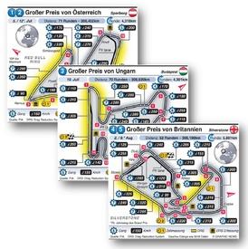 F1: Grand Prix European circuits 2020 (R1-R8) infographic