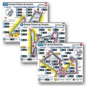 F1: Circuitos de Grande Prémio europeus 2020 (R1-R8) infographic