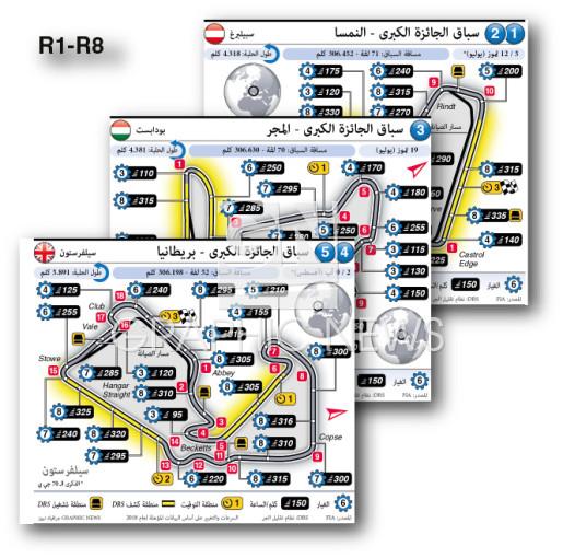 حلبات سباقات الجائزة الكبرى الأوروبية ٢٠٢٠ infographic