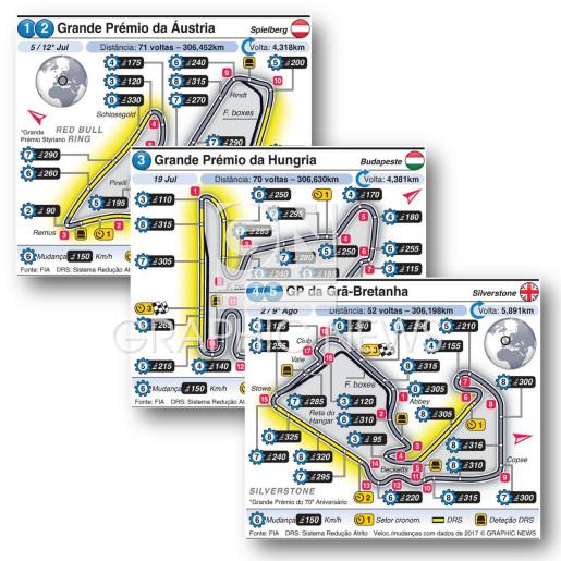 Circuitos de Grande Prémio europeus 2020 (R1-R8) infographic