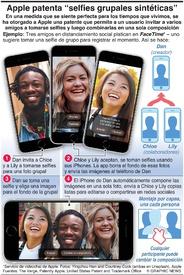 "TECNOLOGÍA: Apple patenta ""selfies grupales sintéticas"" infographic"