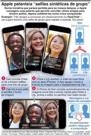 "TECNOLOGIA: Apple patenteia ""selfies sintéticas de grupo"" infographic"