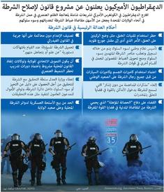 جريمة: مشروع قانون لإصلاح الشرطة في الولايات المتحدة  infographic