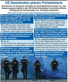 VERBRECHEN: U.S. Polizeigesetz Reform infographic