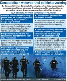 MISDAAD: Wetsvoorstel politiehervorming VS infographic