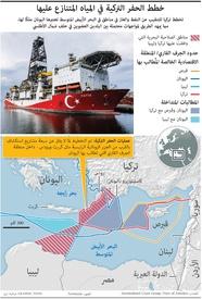 طاقة: خطط الحفر التركية في المياه المتنازع عليها infographic