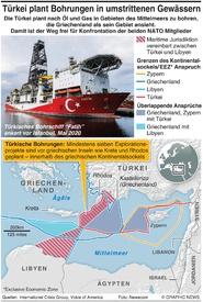 ENERGIE: Türkei-Griechenland Streit um Bohrrechte infographic