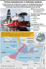 ENERGIE: Turks-Griekse boorgeschil infographic