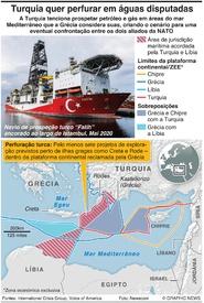 ENERGIA: Disputa marítima Grécia-Turquia infographic