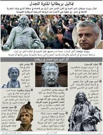 عبودية: تماثيل بريطانيا المهددة infographic