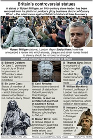 SLAVERY: Statues under threat infographic