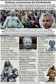 ESCRAVATURA: Estátuas sob ameaça infographic