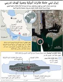 عسكري: إيران تبني حاملة طائرات أميركية وهمية كهدف تدريبي infographic
